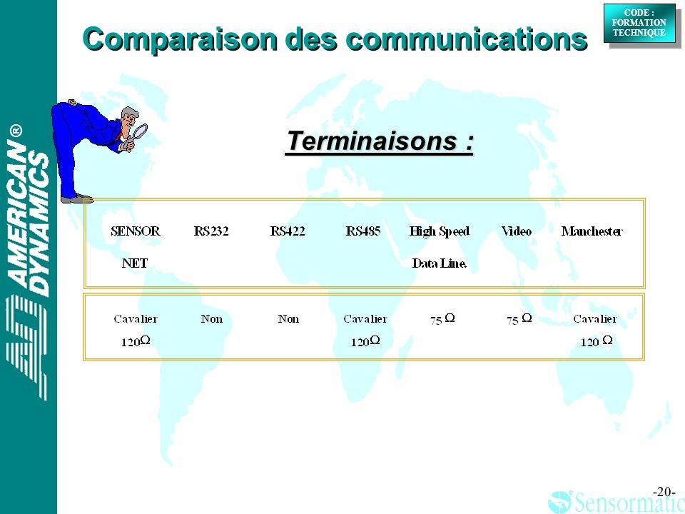 ® ® CODE : FORMATION TECHNIQUE CODE : FORMATION TECHNIQUE -20- Terminaisons : Comparaison des communications