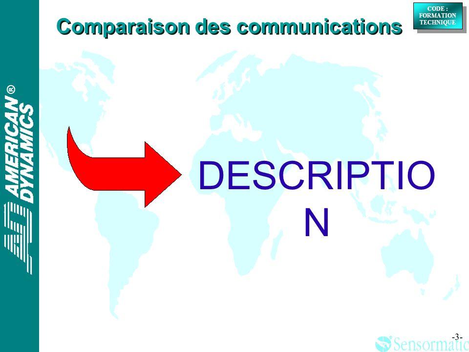 ® ® CODE : FORMATION TECHNIQUE CODE : FORMATION TECHNIQUE -24- FIN Comparaison des communications Par Michel GARNIER