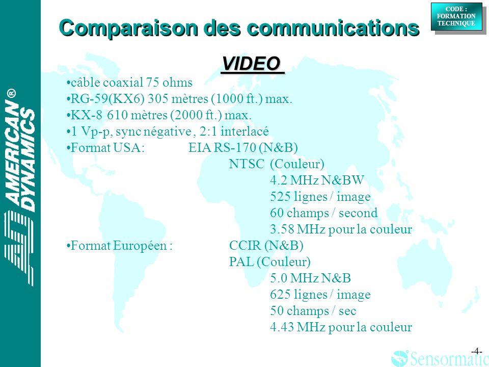 ® ® CODE : FORMATION TECHNIQUE CODE : FORMATION TECHNIQUE -15- TABLE COMPARATIVE Comparaison des communications