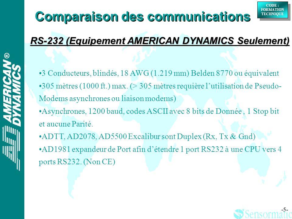 ® ® CODE : FORMATION TECHNIQUE CODE : FORMATION TECHNIQUE -16- Générateurs des formats de communications Comparaison des communications