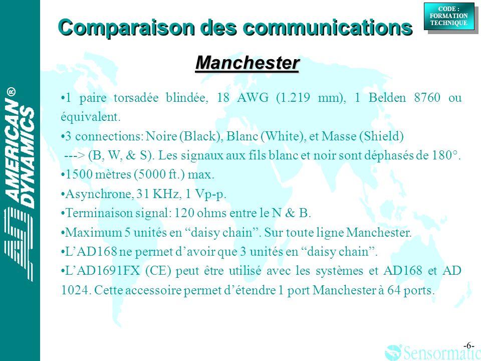 ® ® CODE : FORMATION TECHNIQUE CODE : FORMATION TECHNIQUE -17- Utilisateurs des différents formats de communications Comparaison des communications
