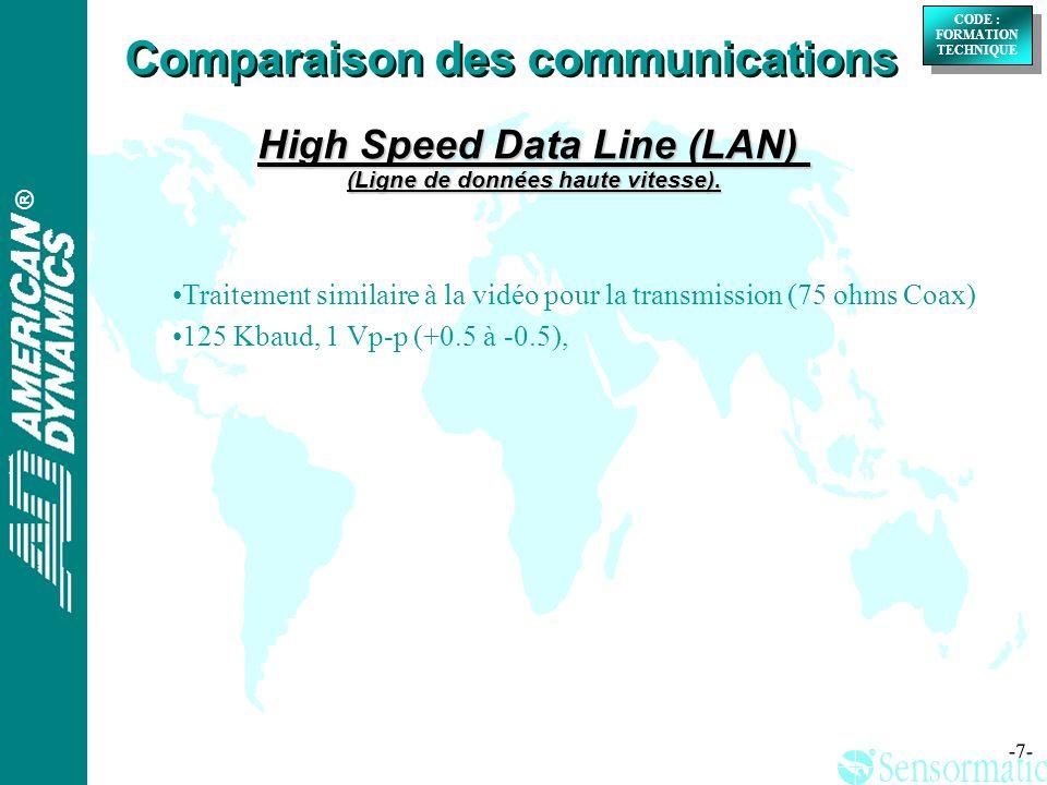 ® ® CODE : FORMATION TECHNIQUE CODE : FORMATION TECHNIQUE -18- Type de Câble, distance de transmission et vitesse (baud): Comparaison des communications