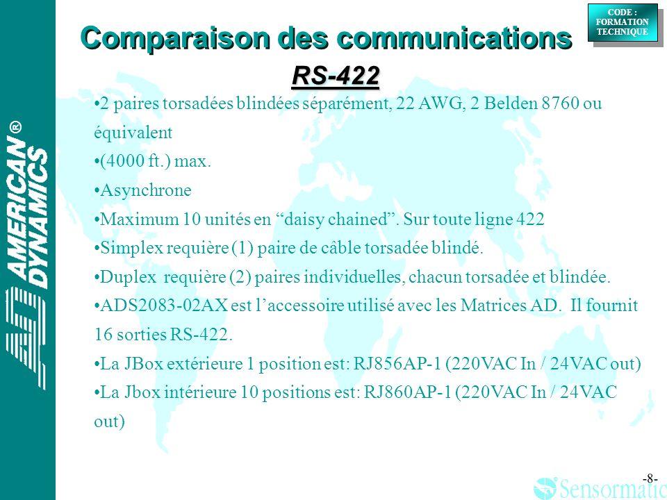 ® ® CODE : FORMATION TECHNIQUE CODE : FORMATION TECHNIQUE -8- RS-422 2 paires torsadées blindées séparément, 22 AWG, 2 Belden 8760 ou équivalent (4000 ft.) max.