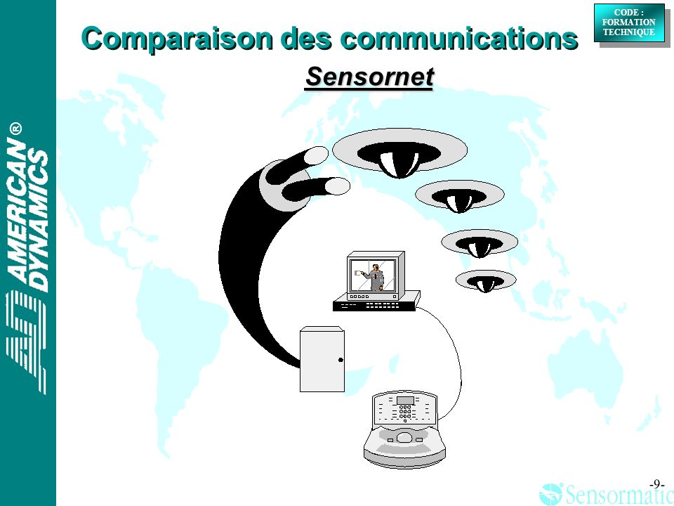 ® ® CODE : FORMATION TECHNIQUE CODE : FORMATION TECHNIQUE -9- Sensornet Comparaison des communications