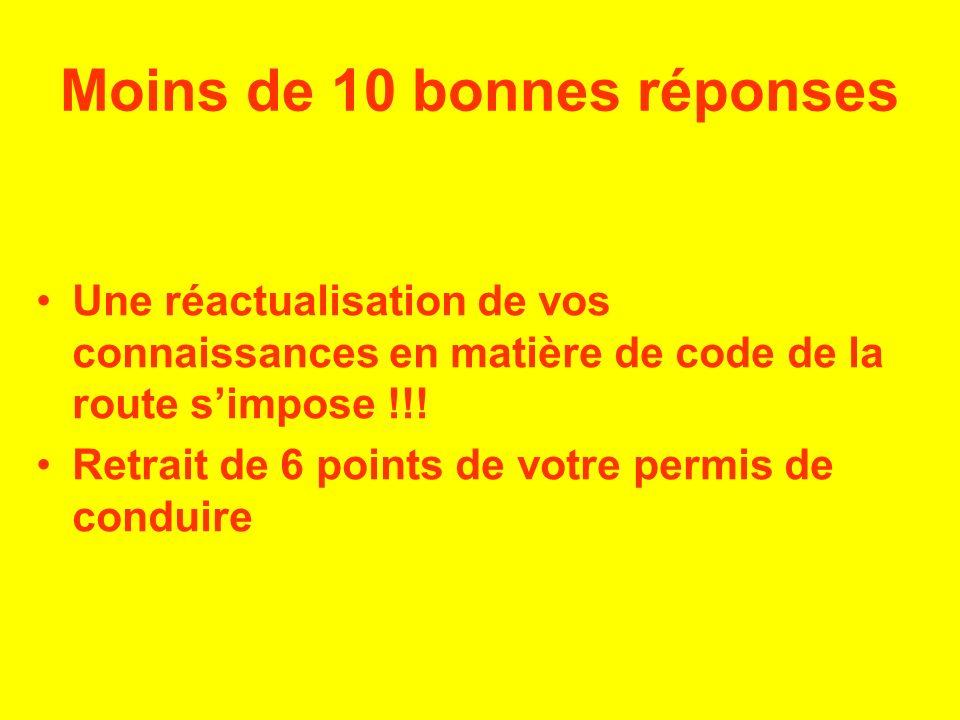 Moins de 10 bonnes réponses Une réactualisation de vos connaissances en matière de code de la route simpose !!! Retrait de 6 points de votre permis de