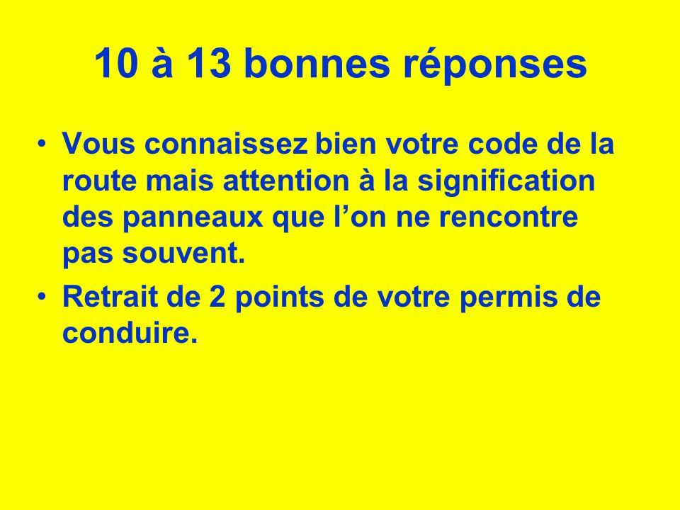 10 à 13 bonnes réponses Vous connaissez bien votre code de la route mais attention à la signification des panneaux que lon ne rencontre pas souvent. R