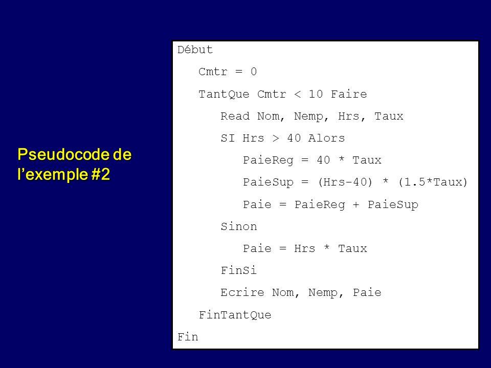 Pseudocode de lexemple #2 Début Cmtr = 0 TantQue Cmtr < 10 Faire Read Nom, Nemp, Hrs, Taux SI Hrs > 40 Alors PaieReg = 40 * Taux PaieSup = (Hrs-40) *