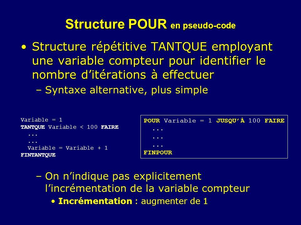 Structure POUR en pseudo-code Structure répétitive TANTQUE employant une variable compteur pour identifier le nombre ditérations à effectuerStructure