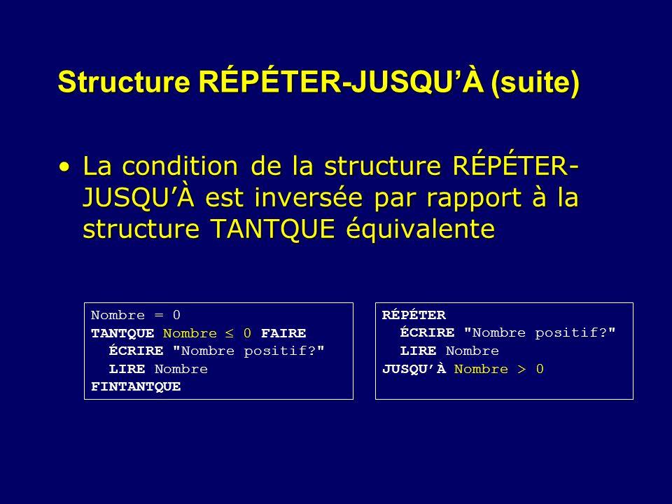 Structure RÉPÉTER-JUSQUÀ (suite) La condition de la structure RÉPÉTER- JUSQUÀ est inversée par rapport à la structure TANTQUE équivalenteLa condition