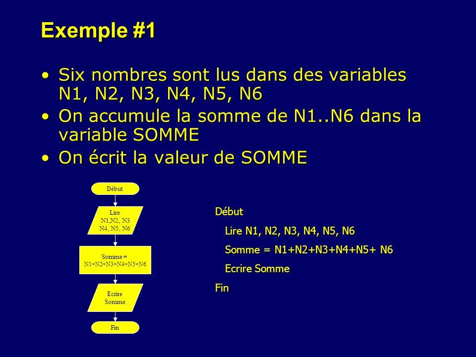 Pseudocode de lexemple #2 Début Cmtr = 0 TantQue Cmtr < 10 Faire Read Nom, Nemp, Hrs, Taux SI Hrs > 40 Alors PaieReg = 40 * Taux PaieSup = (Hrs-40) * (1.5*Taux) Paie = PaieReg + PaieSup Sinon Paie = Hrs * Taux FinSi Ecrire Nom, Nemp, Paie FinTantQue Fin