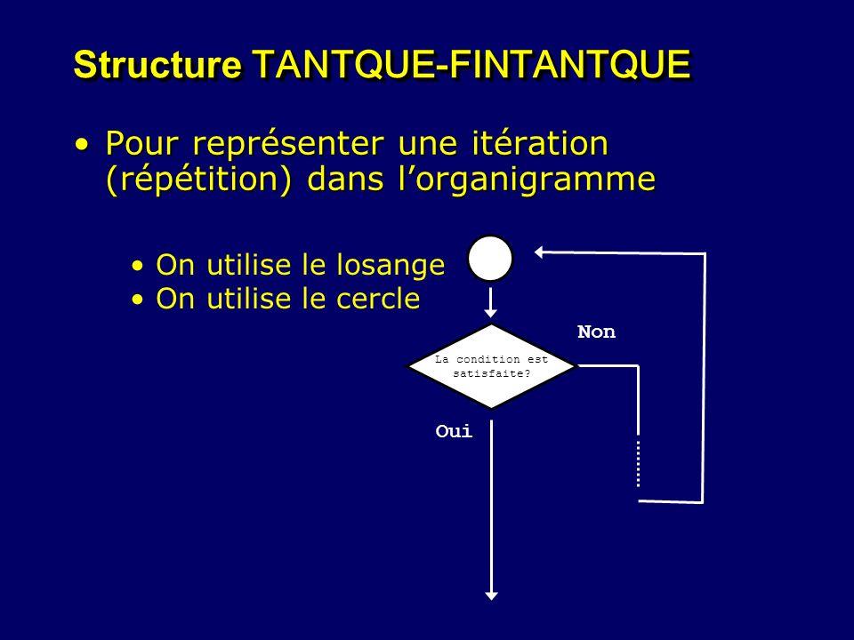 Structure TANTQUE-FINTANTQUE Pour représenter une itération (répétition) dans lorganigrammePour représenter une itération (répétition) dans lorganigra