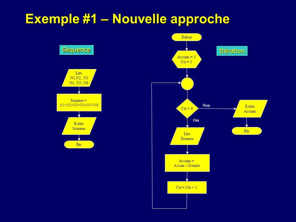 Exemple #1 – Nouvelle approche Lire N1,N2, N3 N4, N5, N6 Somme = N1+N2+N3+N4+N5+N6 Ecrire Somme Fin Séquence Accum = 0 Ctr = 0 Début Ctr < 6 Lire Donn