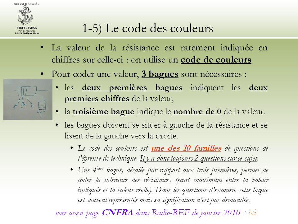 1-5) Le code des couleurs Il existe une expression mnémotechnique pour se souvenir du code des couleurs : linitiale de chaque mot de la phrase correspond à linitiale de la couleur : PhraseCouleur Chiffre NeNoir0 MangezMarron1 RienRouge2 OuOrange3 JeJaune4 VousVert5 BattraiBleu6 ViolemmentViolet7 GrandGris8 BoaBlanc9