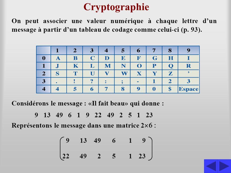 Cryptographie On peut coder le message, sans perdre dinformation, en multipliant par une matrice inversible.