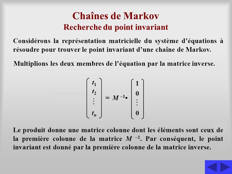 Matrice inverse et point invariant Procédure pour déterminer le point invariant dune chaîne de Markov par inversion matricielle 1.Construire la matrice de transition P.