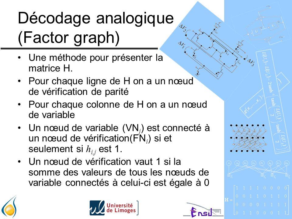 Décodage analogique (Factor graph) Une méthode pour présenter la matrice H.