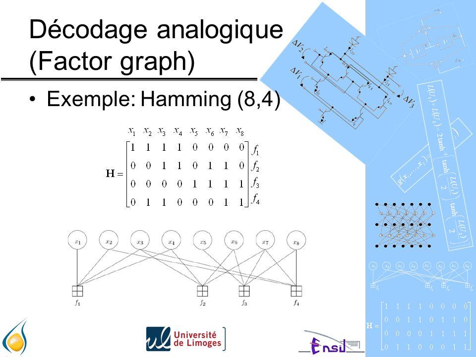 Décodage analogique (Factor graph) Exemple: Hamming (8,4)