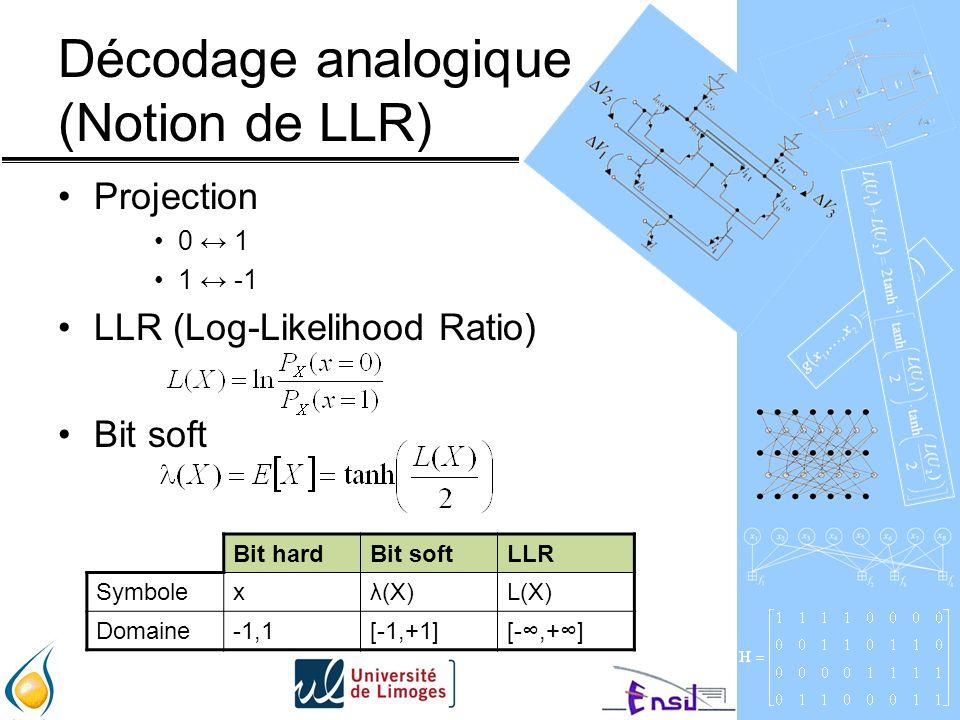 Décodage analogique (Notion de LLR) Projection 0 1 1 -1 LLR (Log-Likelihood Ratio) Bit soft LLRBit softBit hard L(X)λ(X)xSymbole [-,+][-1,+1]-1,1Domaine