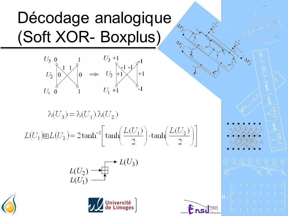 Décodage analogique (Soft XOR- Boxplus)
