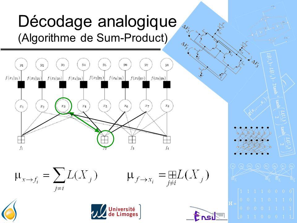 Décodage analogique (Algorithme de Sum-Product) ji