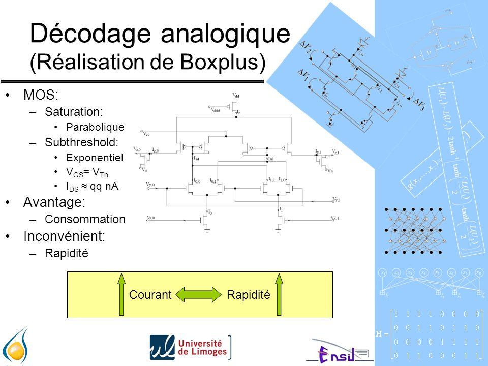 MOS: –Saturation: Parabolique –Subthreshold: Exponentiel V GS V Th I DS qq nA Avantage: –Consommation Inconvénient: –Rapidité CourantRapidité