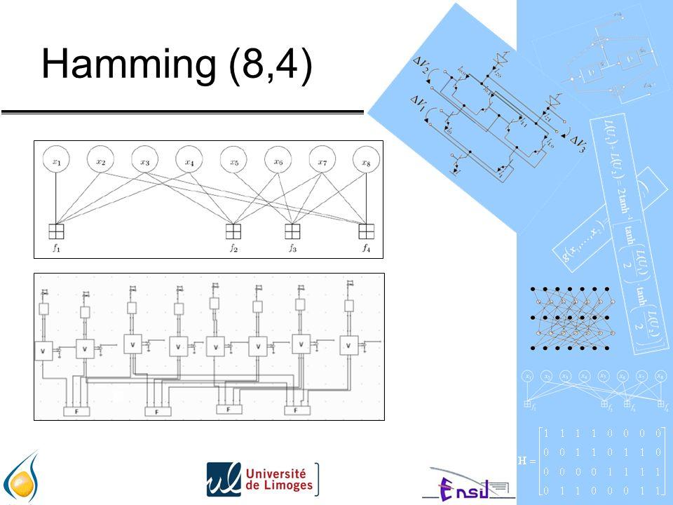 Hamming (8,4)