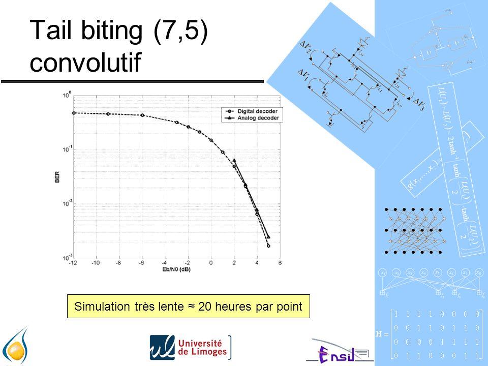 Tail biting (7,5) convolutif Simulation très lente 20 heures par point