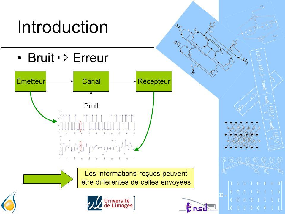 Introduction Bruit ÉmetteurRécepteurCanal Bruit Les informations reçues peuvent être différentes de celles envoyées Bruit Erreur