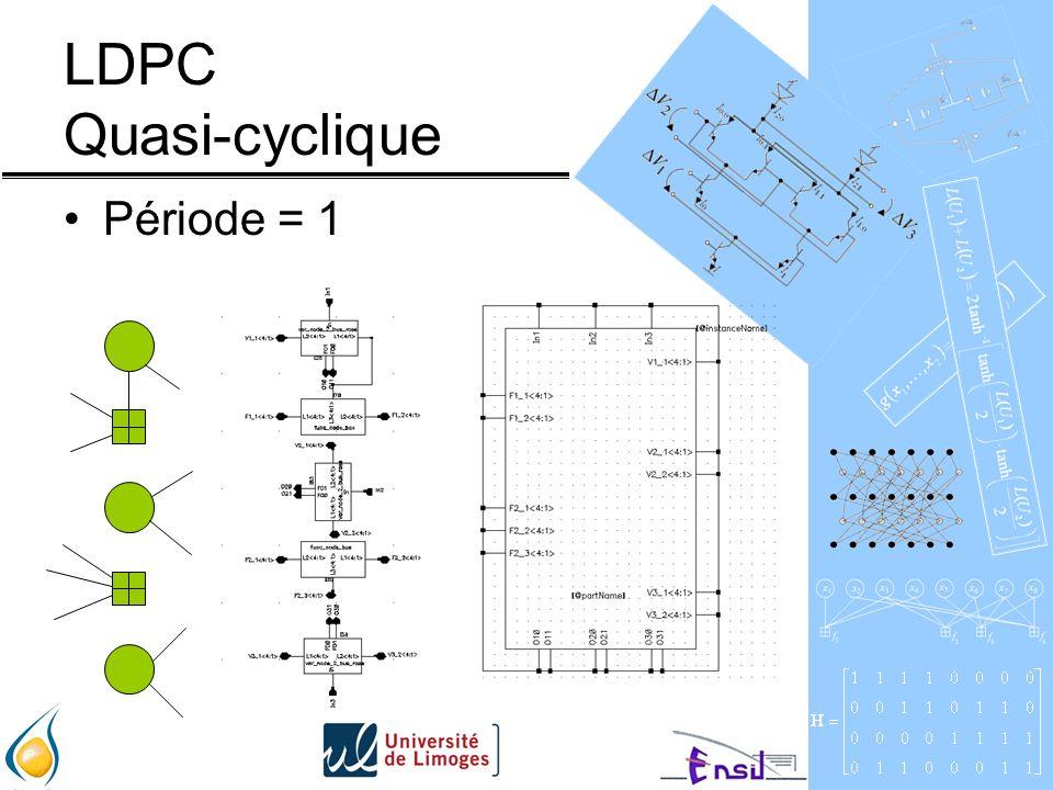 Période = 1 LDPC Quasi-cyclique