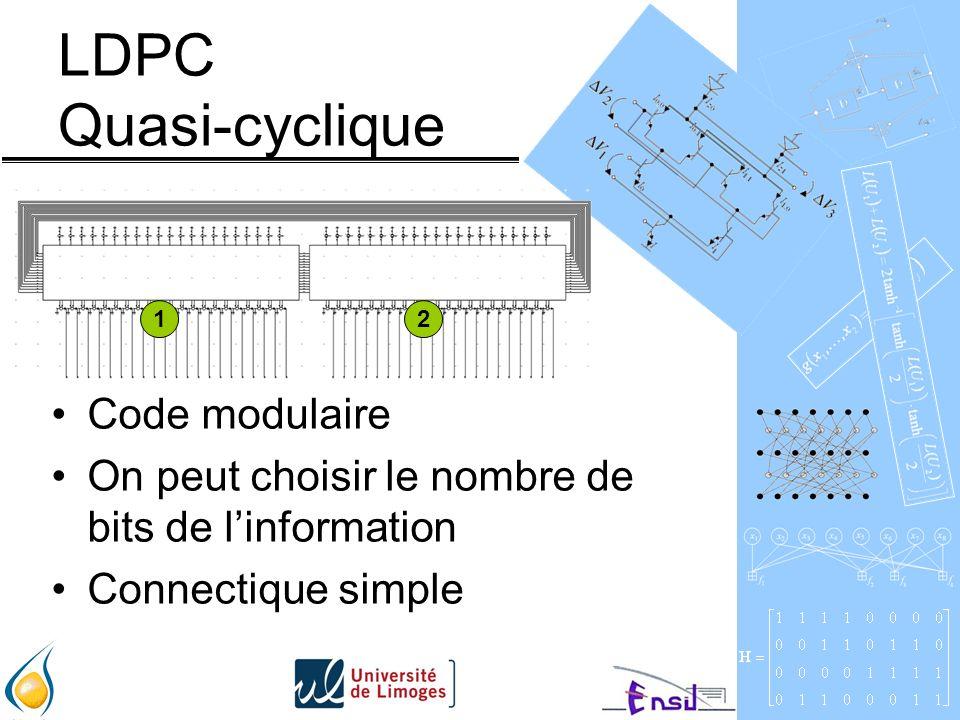 LDPC Quasi-cyclique 12 Code modulaire On peut choisir le nombre de bits de linformation Connectique simple
