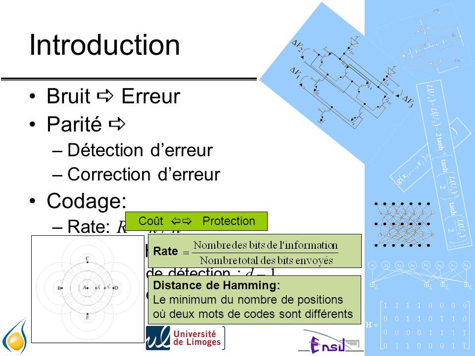 Introduction Bruit Erreur Parité –Détection derreur –Correction derreur Codage: –Rate: R = k / n –Distance Hamming ( d ) Pouvoir de détection : d – 1 Pouvoir de correction : Coût Protection Distance de Hamming: Le minimum du nombre de positions où deux mots de codes sont différents Rate
