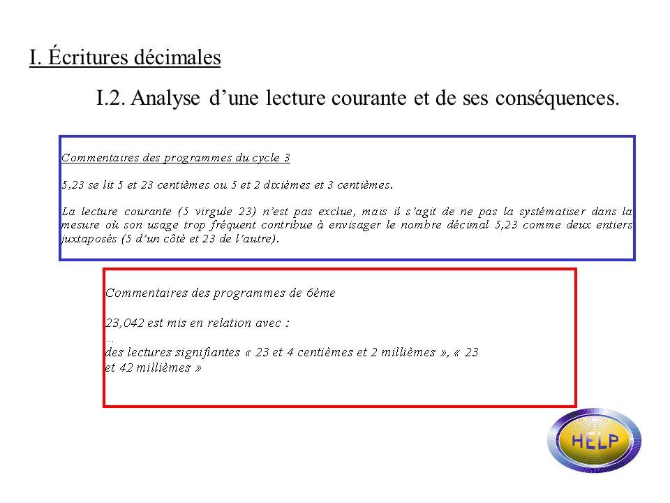 I.1 Écritures décimales : Compétences au cycle 3 et en 6ème Grille de vocabulaire : 1ère partievocabulaire1ère partie 3,141592653589793238462643383279