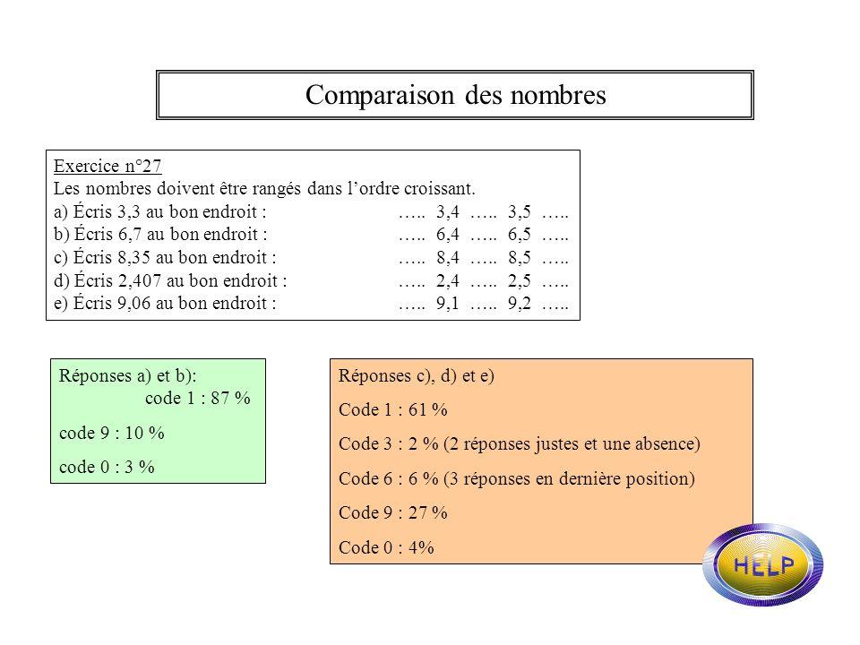 Quelles erreurs peuvent être, en partie, provoquées par une lecture courante des nombres décimaux ? Vers les fractions