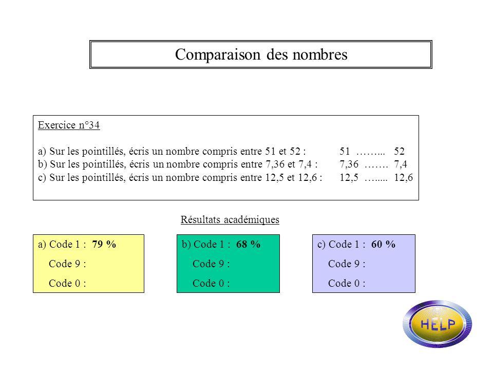Comparaison des nombres Exercice n°27 Les nombres doivent être rangés dans lordre croissant. a) Écris 3,3 au bon endroit :….. 3,4 ….. 3,5 ….. b) Écris
