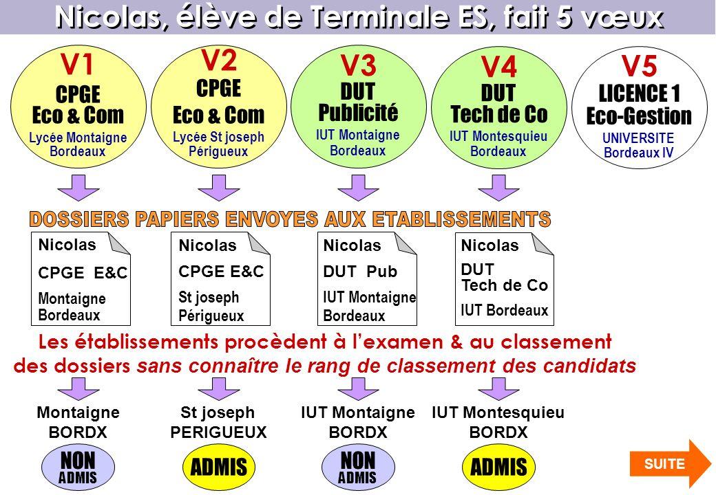 ADMIS Nicolas, élève de Terminale ES, fait 5 vœux V1 CPGE Eco & Com Lycée Montaigne Bordeaux V2 CPGE Eco & Com Lycée St joseph Périgueux V3 DUT Public