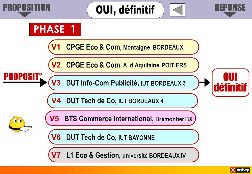 PROPOSITIONREPONSE PROPOSIT° OUI définitif V1 CPGE Eco & Com, Montaigne BORDEAUX V3 DUT Info-Com Publicité, IUT BORDEAUX 3 V4 DUT Tech de Co, IUT BORDEAUX 4 V6 DUT Tech de Co, IUT BAYONNE V7 L1 Eco & Gestion, université BORDEAUX IV V2 CPGE Eco & Com, A.