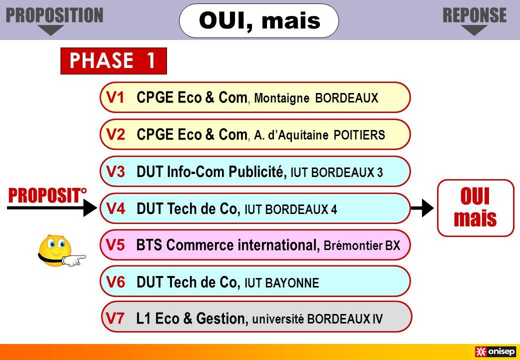 PROPOSIT° OUI mais V1 CPGE Eco & Com, Montaigne BORDEAUX V3 DUT Info-Com Publicité, IUT BORDEAUX 3 V4 DUT Tech de Co, IUT BORDEAUX 4 V6 DUT Tech de Co