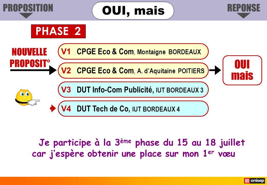 Je participe à la 3 ème phase du 15 au 18 juillet car jespère obtenir une place sur mon 1 er vœu NOUVELLE PROPOSIT° OUI mais V1 CPGE Eco & Com, Montaigne BORDEAUX V3 DUT Info-Com Publicité, IUT BORDEAUX 3 V4 DUT Tech de Co, IUT BORDEAUX 4 V2 CPGE Eco & Com, A.