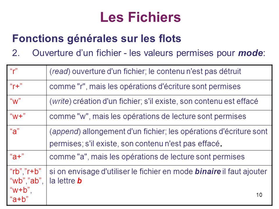 10 Les Fichiers Fonctions générales sur les flots 2.Ouverture dun fichier - les valeurs permises pour mode: r(read) ouverture d'un fichier; le contenu