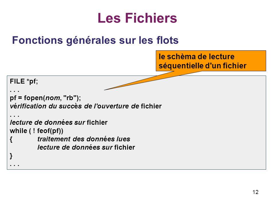 12 Les Fichiers Fonctions générales sur les flots FILE *pf;... pf = fopen(nom,