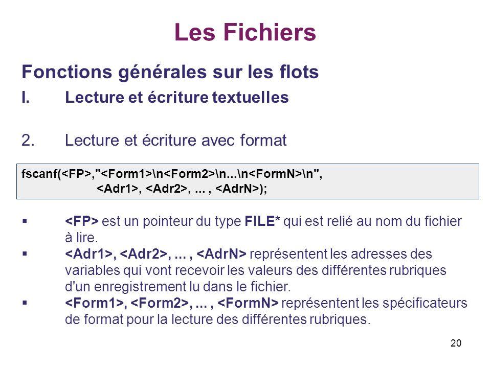 20 Les Fichiers Fonctions générales sur les flots I.Lecture et écriture textuelles 2.Lecture et écriture avec format est un pointeur du type FILE* qui