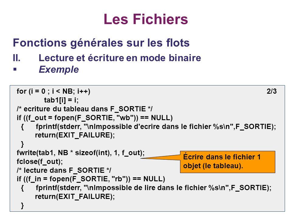 29 Les Fichiers Fonctions générales sur les flots II.Lecture et écriture en mode binaire Exemple for (i = 0 ; i < NB; i++) 2/3 tab1[i] = i; /* ecritur