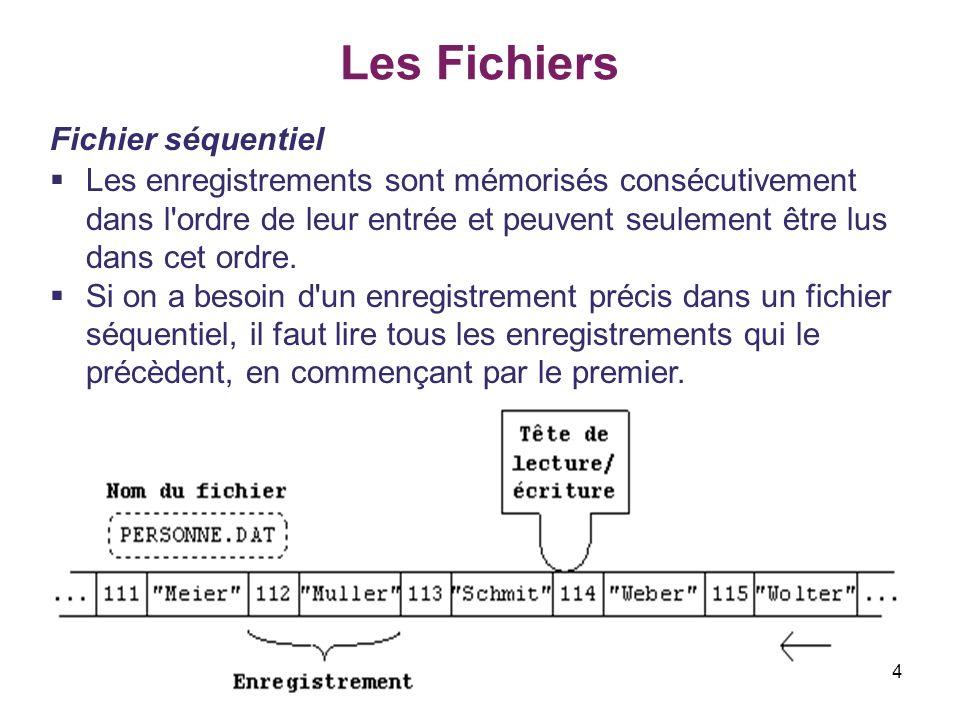 4 Les Fichiers Fichier séquentiel Les enregistrements sont mémorisés consécutivement dans l'ordre de leur entrée et peuvent seulement être lus dans ce