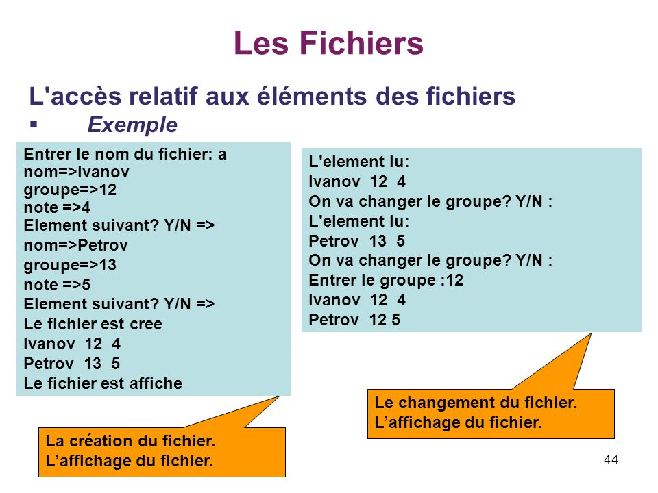 44 Les Fichiers L'accès relatif aux éléments des fichiers Exemple La création du fichier. Laffichage du fichier. Entrer le nom du fichier: a nom=>Ivan