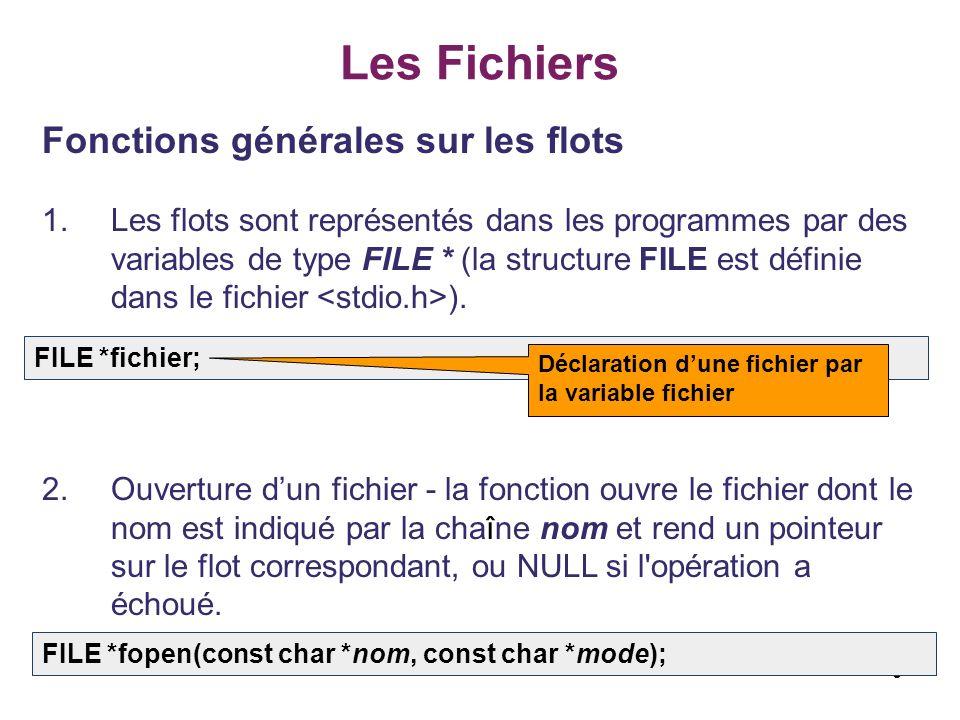 10 Les Fichiers Fonctions générales sur les flots 2.Ouverture dun fichier - les valeurs permises pour mode: r(read) ouverture d un fichier; le contenu n est pas détruit r+comme r , mais les opérations d écriture sont permises w(write) création d un fichier; s il existe, son contenu est effacé w+comme w , mais les opérations de lecture sont permises a(append) allongement d un fichier; les opérations d écriture sont permises; s il existe, son contenu n est pas effacé.
