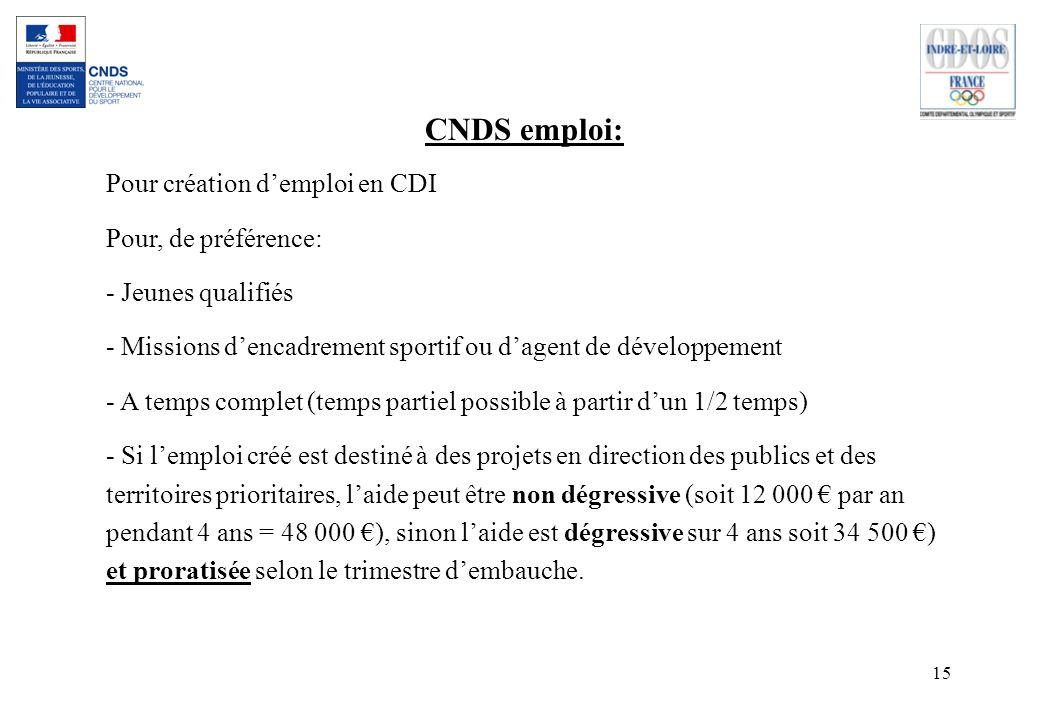 15 CNDS emploi: Pour création demploi en CDI Pour, de préférence: - Jeunes qualifiés - Missions dencadrement sportif ou dagent de développement - A te