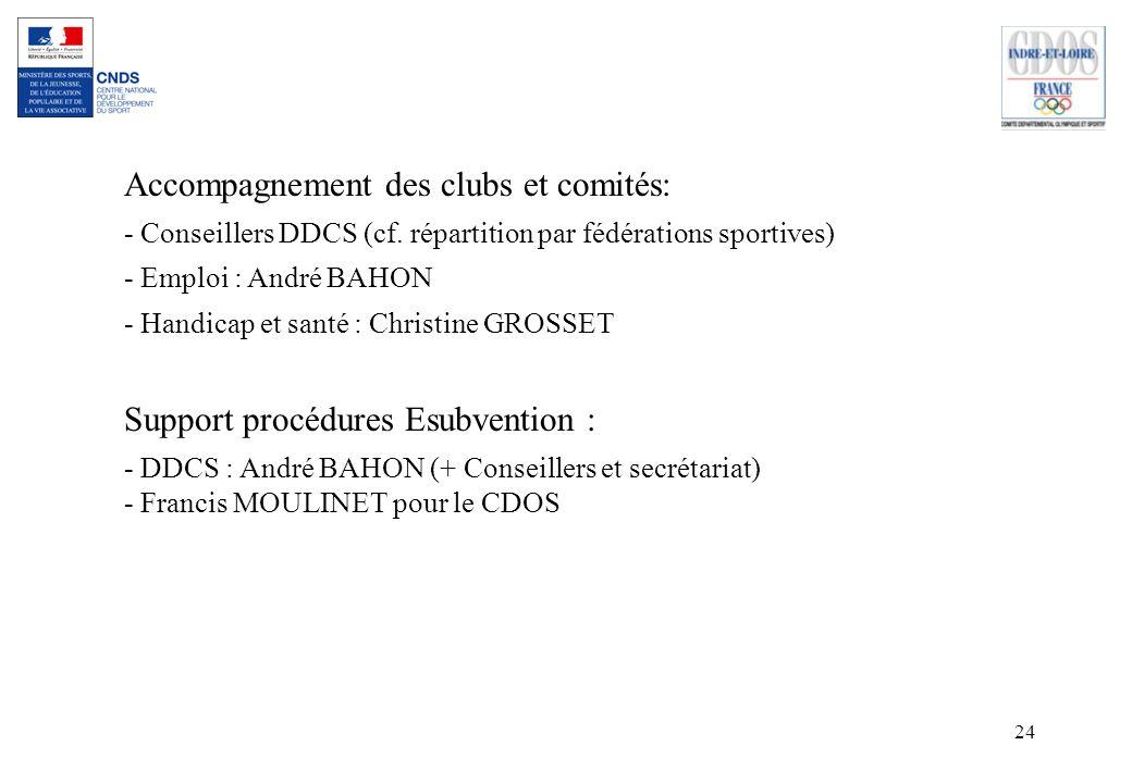 24 Accompagnement des clubs et comités: - Conseillers DDCS (cf. répartition par fédérations sportives) - Emploi : André BAHON - Handicap et santé : Ch
