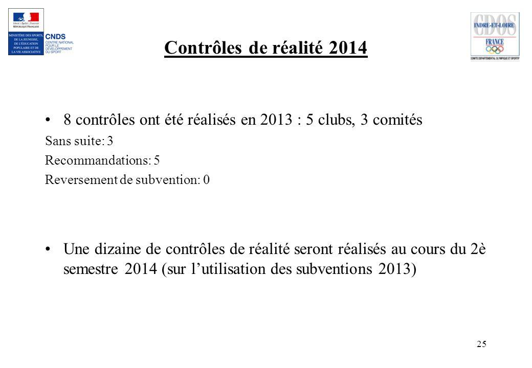25 8 contrôles ont été réalisés en 2013 : 5 clubs, 3 comités Sans suite: 3 Recommandations: 5 Reversement de subvention: 0 Une dizaine de contrôles de
