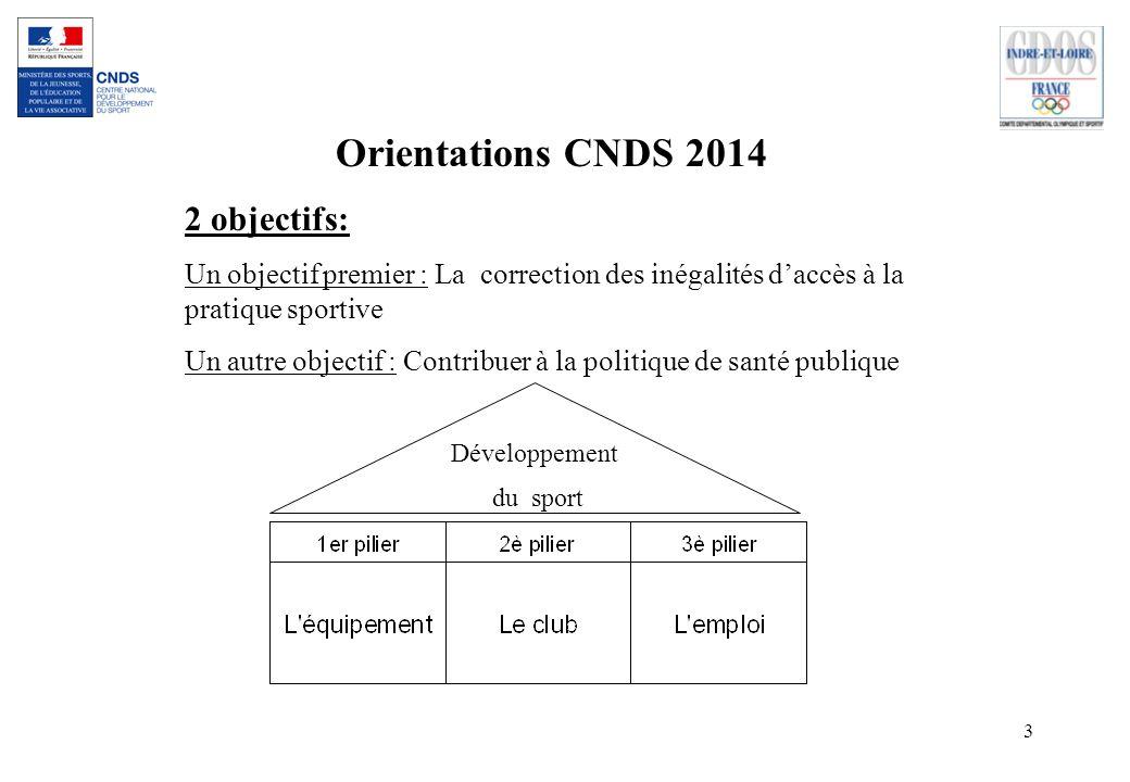 3 Orientations CNDS 2014 2 objectifs: Un objectif premier : La correction des inégalités daccès à la pratique sportive Un autre objectif : Contribuer