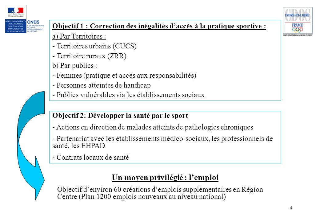 4 Objectif 1 : Correction des inégalités daccès à la pratique sportive : a) Par Territoires : - Territoires urbains (CUCS) - Territoire ruraux (ZRR) b